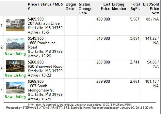 Starkville, MS Real Estate NEW LISTINGS