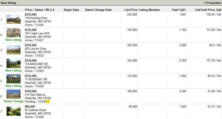 new listings 417