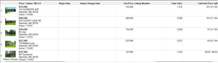 new listing 529